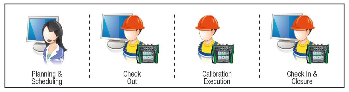 Beamex-ICS-process-comparison---blog-pic-v3_002.jpg