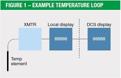 Beamex-calibration-loop-calibration.jpg