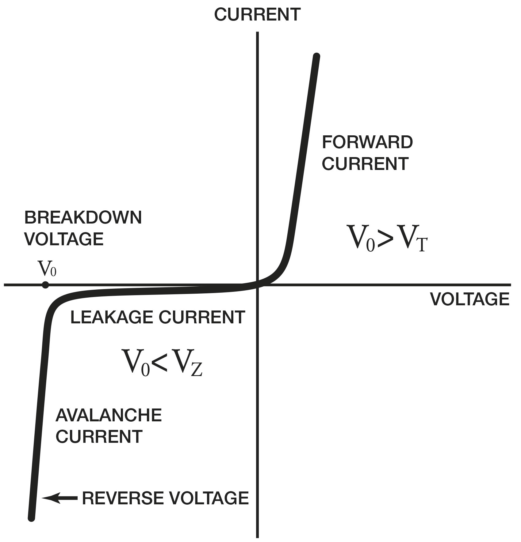 Measuring current using a transmitter's test connection - Beamex blog