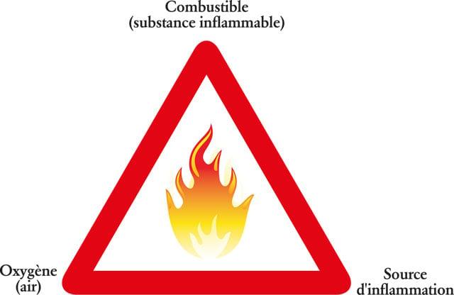 Triangle Explosif