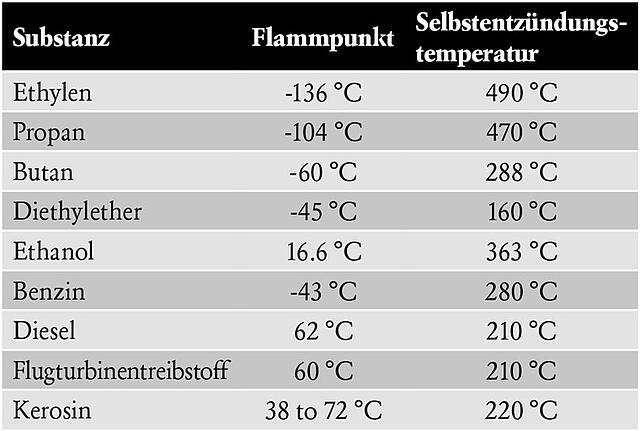 GER-Calibration-in-hazardous-areas-Table-1.jpg