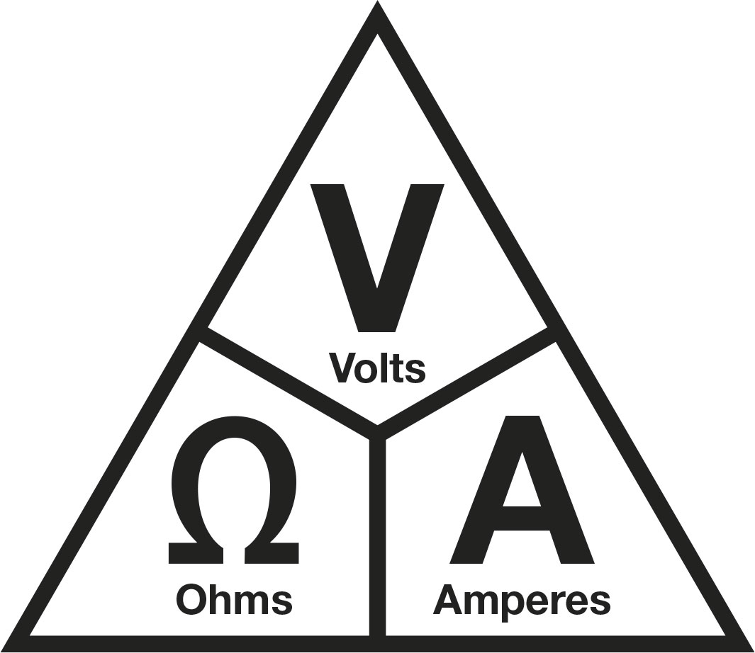 Ohms law triangle - Beamex blog post