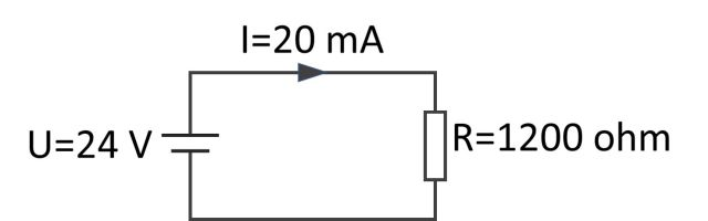 Ohm's law – what it is and what an instrument tech should know about it. Beamex blog post.