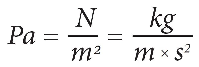 Pascal-formula.jpg