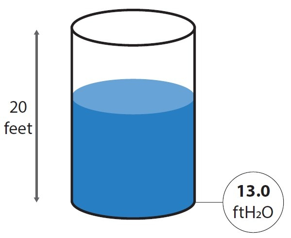 Pressure-measurement-liquid-level-tank.jpg