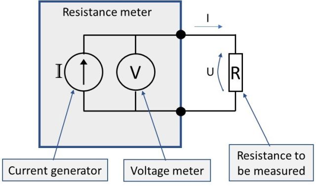 Resistance Measurement 2 3 Or 4 Wire Connection How Does It Work