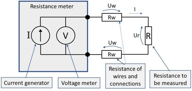Resistance measurement; 2, 3 and 4 wire connection – How does it work and which to use?
