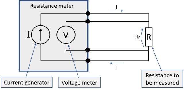 Resistance measurement; 2, 3 or 4 wire connection – How does it work on 4 wire switch diagram, 4 wire alternator diagram, 4 wire solenoid diagram, 4 wire voltage regulator diagram, 4 wire lamp diagram, 4 wire ignition diagram, 4 wire furnace diagram, 4 wire sensor diagram, 4 wire fan diagram, 4 wire relay diagram, 4 wire motor diagram, 4 wire timer diagram, 4 wire thermometer diagram, 4 wire actuator diagram, 4 wire thermocouple diagram, 4 wire zone valve diagram,