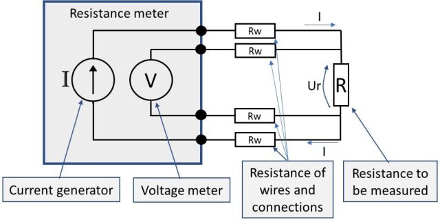 Resistance measurement; 2, 3 and 4 wire connection – How does it work and