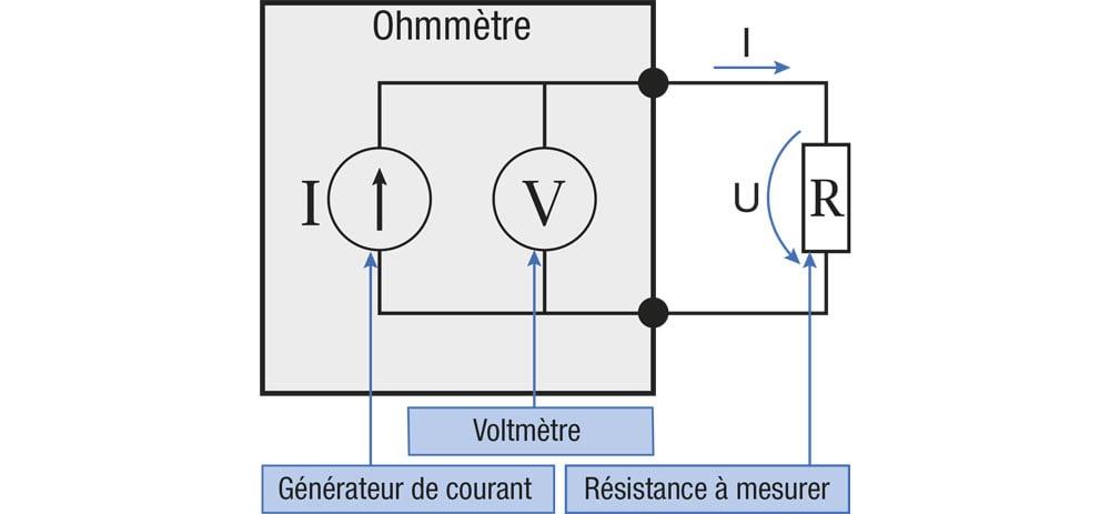 Graphique 1 : Connexion à 2 fils