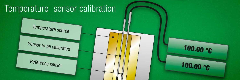How to calibrate temperature sensors - Beamex blog post