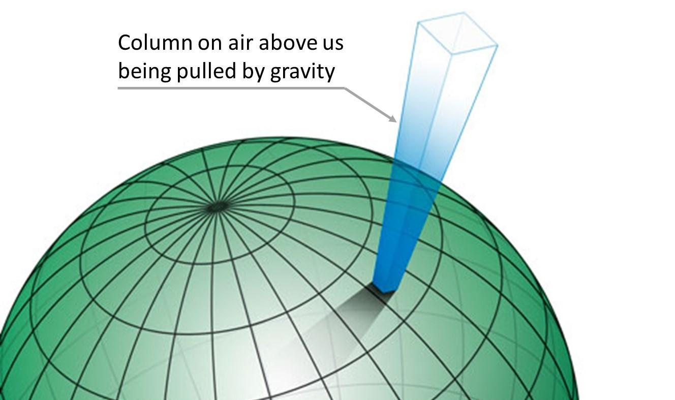 What is barometric pressure - Beamex blog post