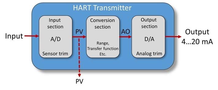 HART_Transmitter-1.jpg