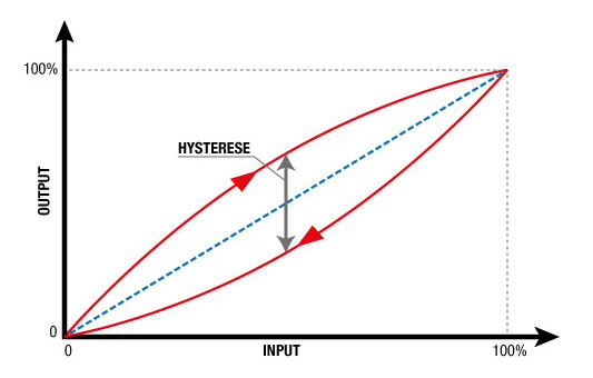 Hysteresis-v1---GER-v1