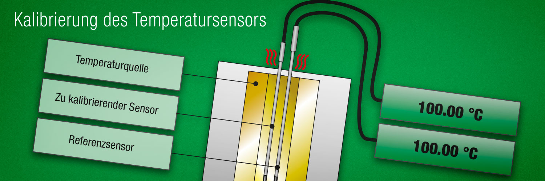 Temperatursensoren kalibrieren – so funktioniert's