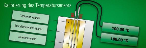 Beamex Blog: Temperatursensoren kalibrieren – so funktioniert's